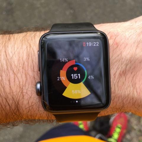 Troisième écran qui affiche les pourcentages des zones de fréquence cardiaque sous forme de graphique