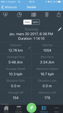 Les statistiques de la course. On peut venir corriger la distance, ce qui est appréciable