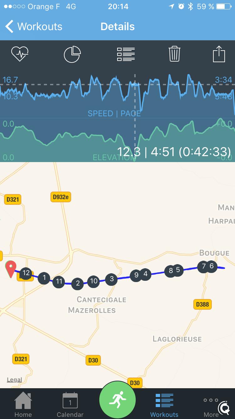 Le détail d'une course avec la courbe de vitesse