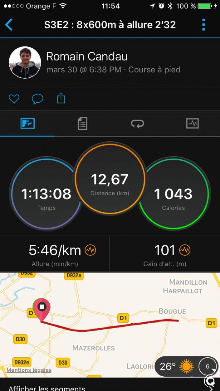 12,76km avec ma Garmin Forerunner 220