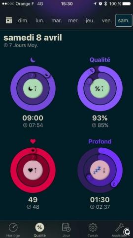 La qualité du sommeil de la dernière nuit comparée aux 7 derniers jours