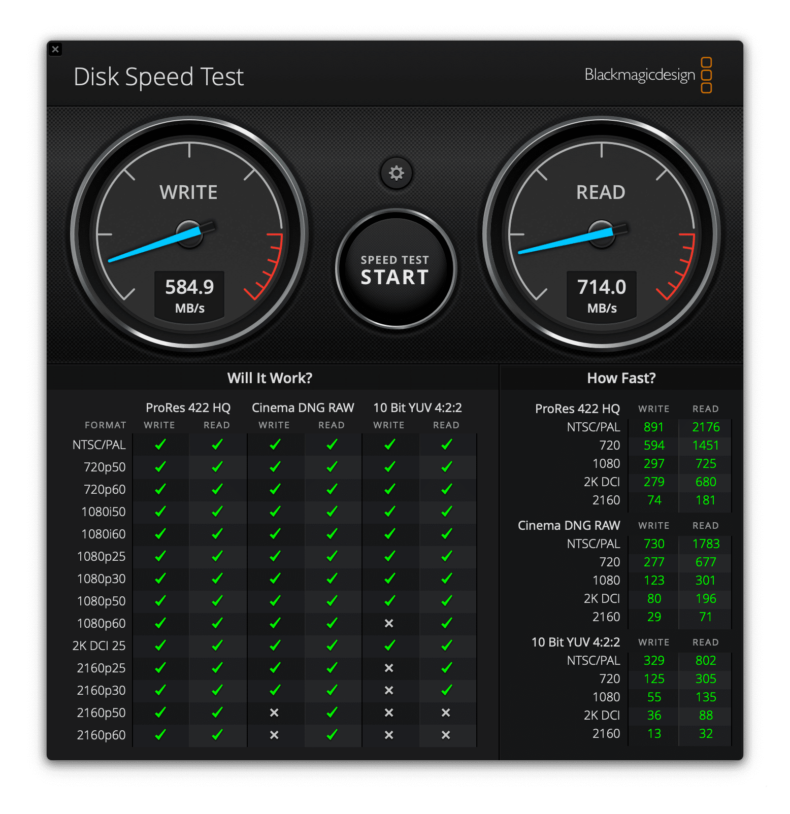 Les performances de débit du SSD interne du MacBook Pro 15 pouces