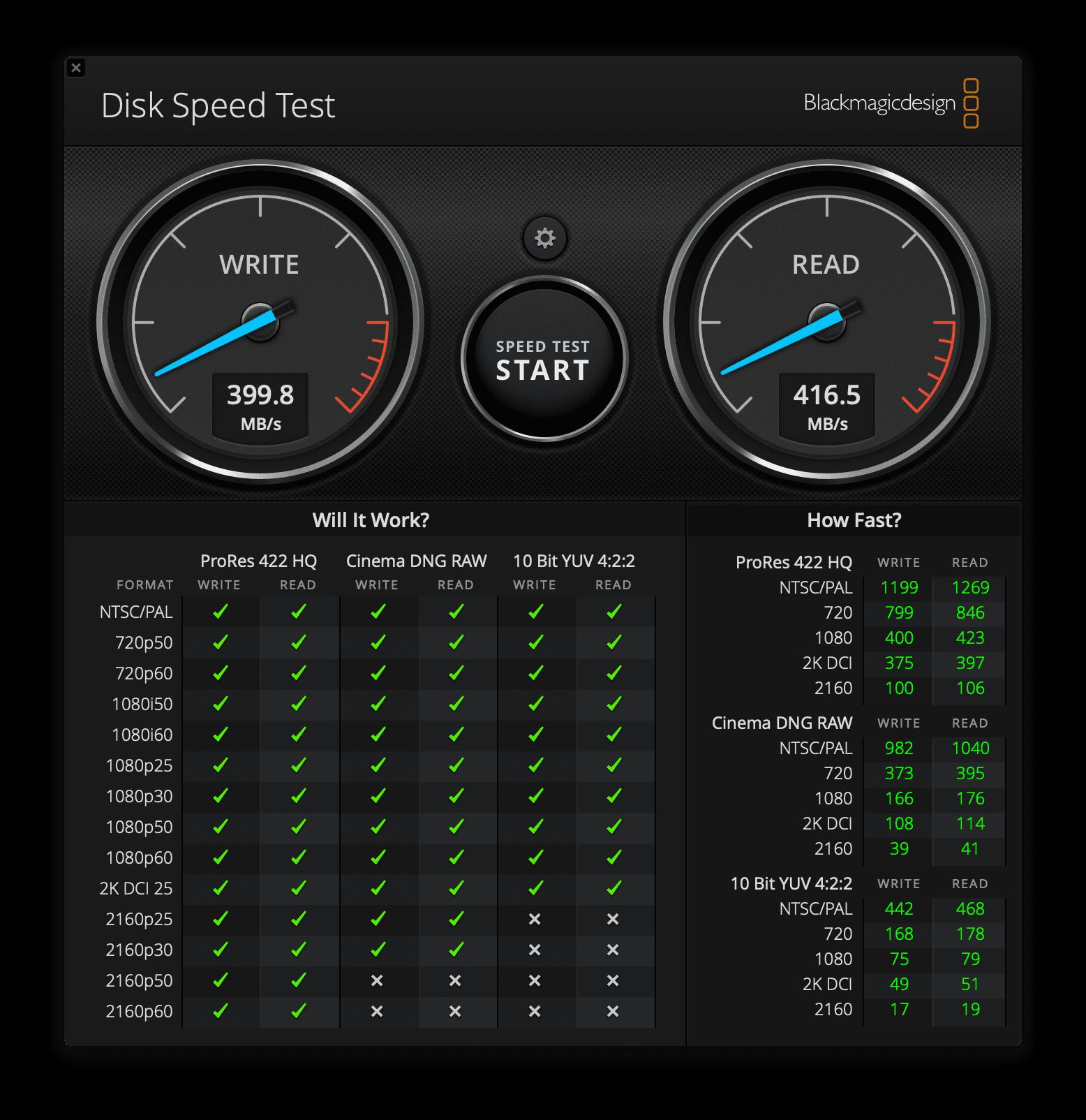 Les performances de débit du X200 : environ 400 MB/s en lecture et en écriture