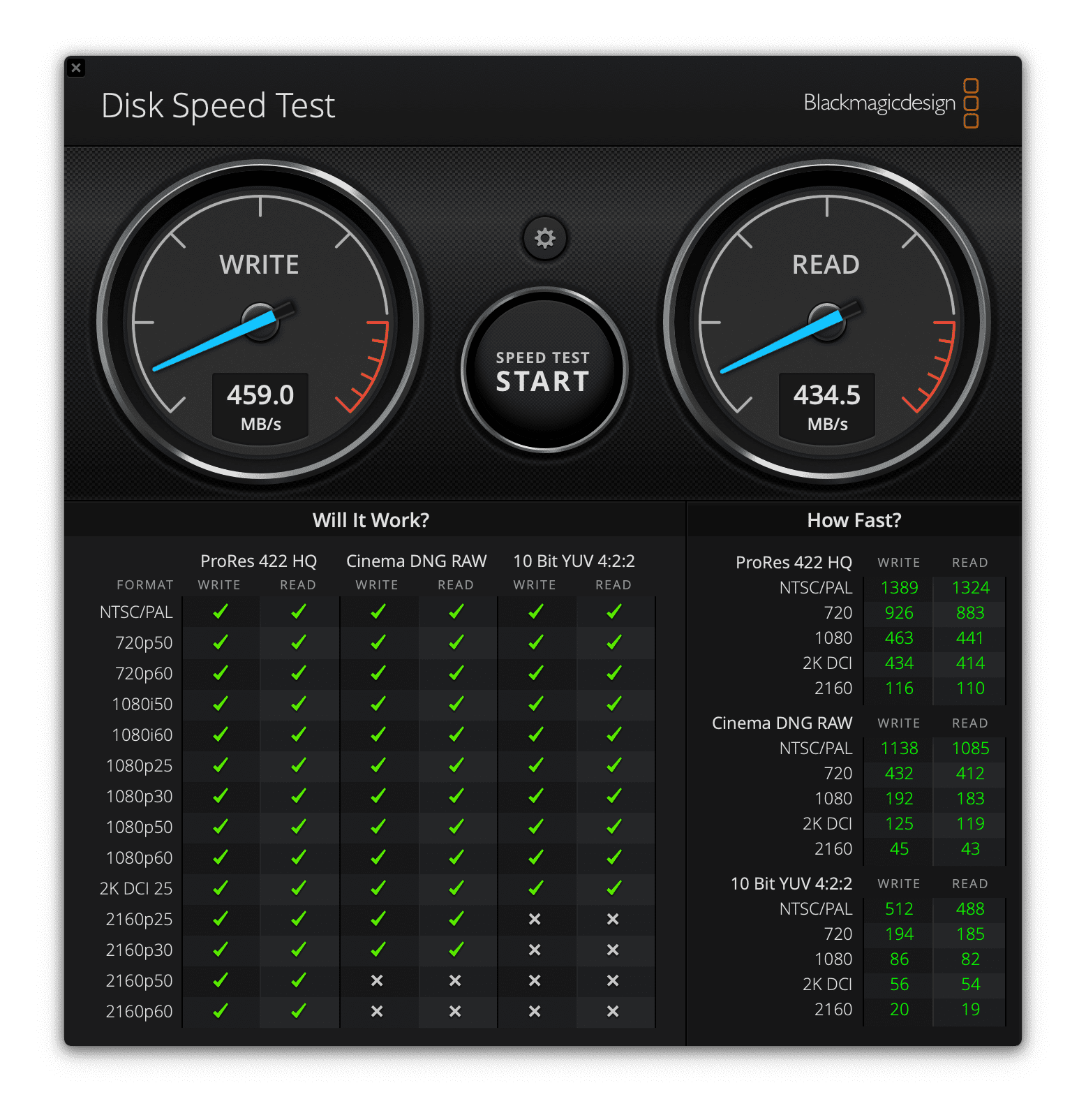 Les résultats du benchmark du X210 Elite : environ 450 Mb/s